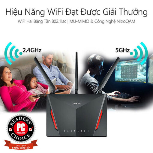 ASUS RT-AC86U (Gaming Router) Wifi AC2900 2 băng tần, AiMesh 360 WIFI Mesh, WTFast, AiProtection, chipset Broadcom USB 3.0 9