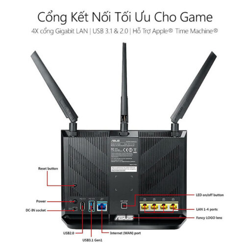 ASUS RT-AC86U (Gaming Router) Wifi AC2900 2 băng tần, AiMesh 360 WIFI Mesh, WTFast, AiProtection, chipset Broadcom USB 3.0 8